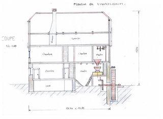 Coupe longitudinale du moulin de Hundsbach (dessin de JG Pflimlin)